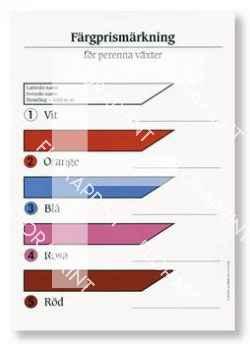 Färgpriskod SPR